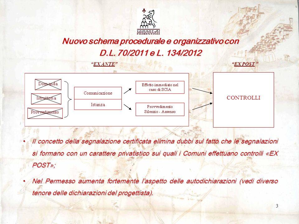 Nuovo schema procedurale e organizzativo con D.L. 70/2011 e L.
