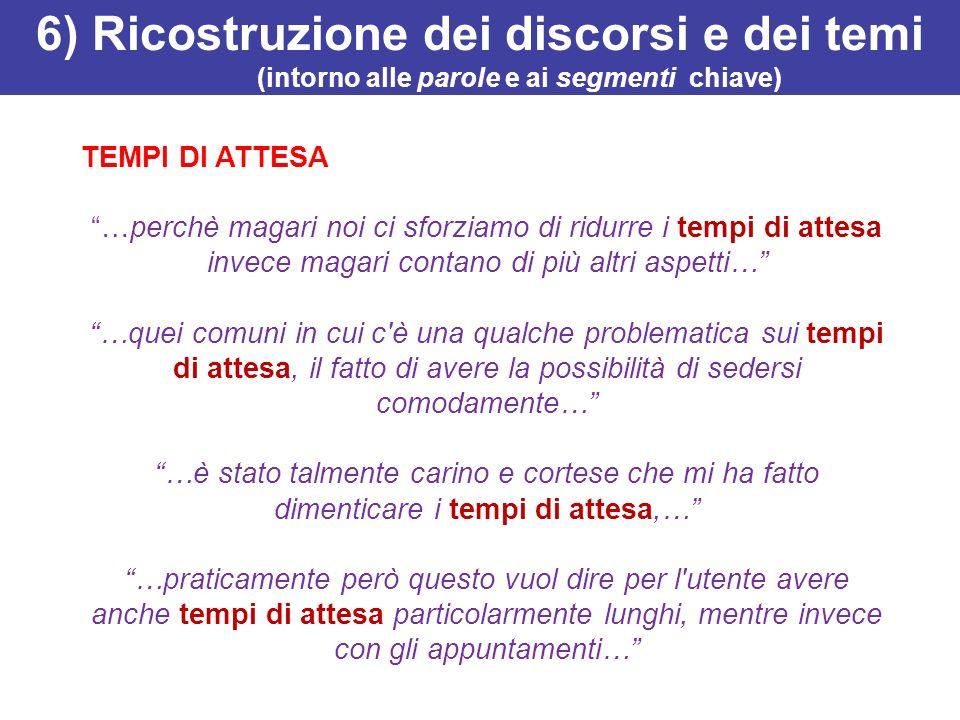 6) Ricostruzione dei discorsi e dei temi (intorno alle parole e ai segmenti chiave) TEMPI DI ATTESA …perchè magari noi ci sforziamo di ridurre i tempi