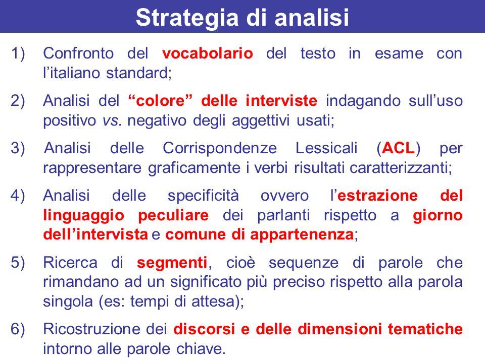 1)Confronto del vocabolario del testo in esame con litaliano standard; 2)Analisi del colore delle interviste indagando sulluso positivo vs. negativo d