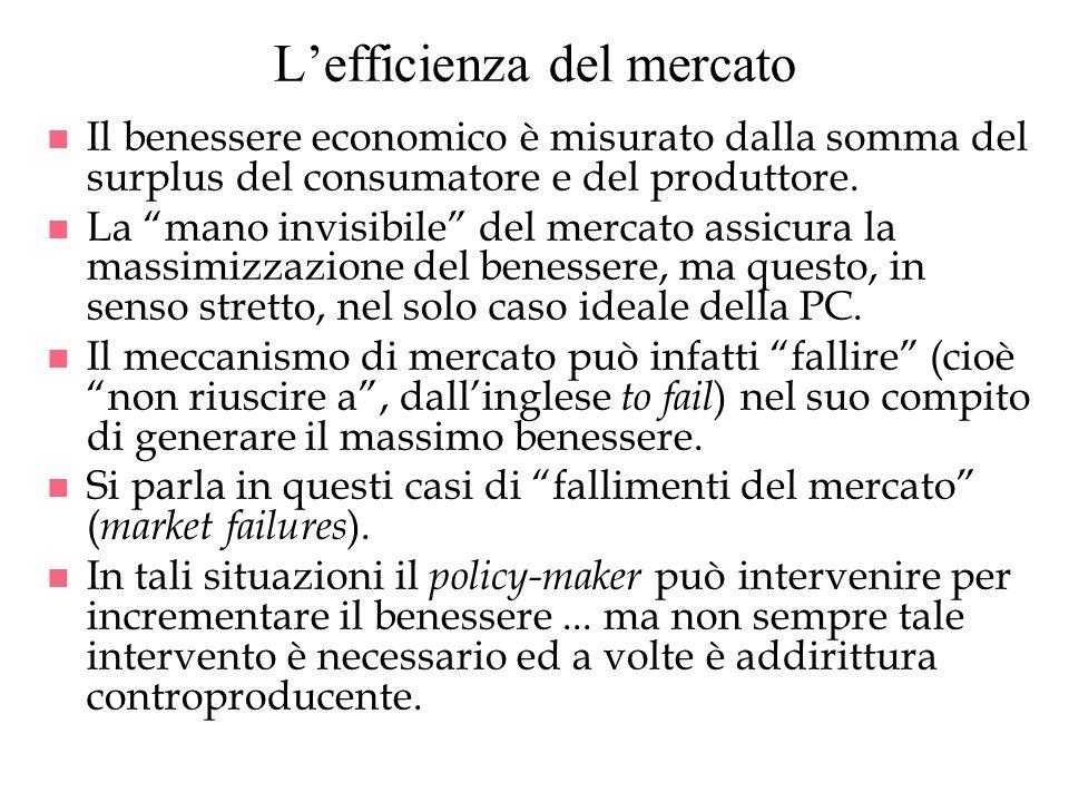 Lefficienza del mercato n Il benessere economico è misurato dalla somma del surplus del consumatore e del produttore. n La mano invisibile del mercato