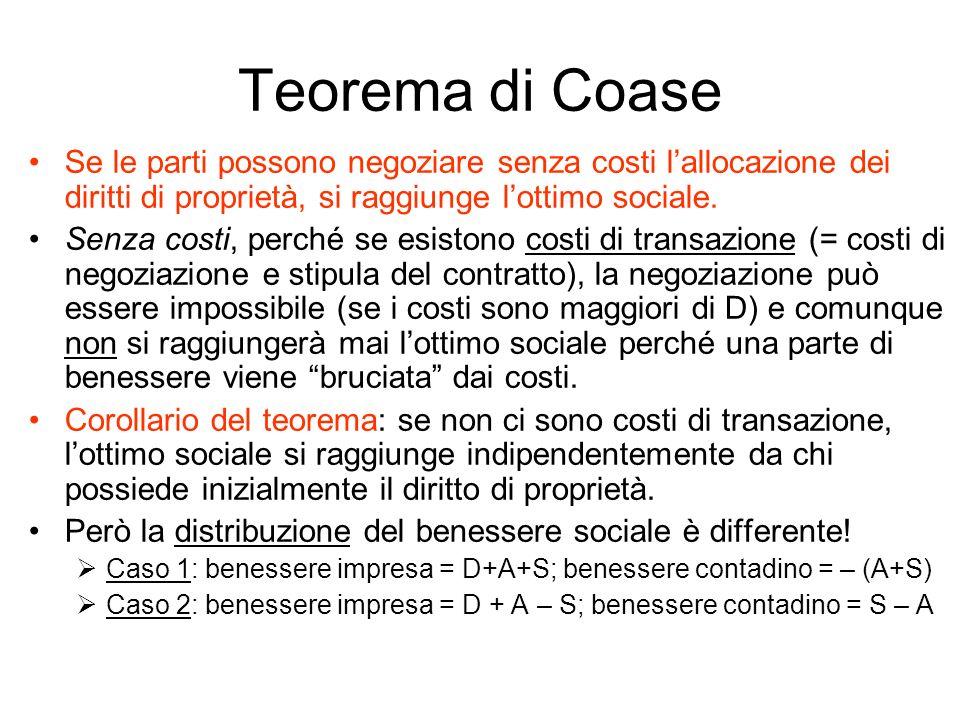 Teorema di Coase Se le parti possono negoziare senza costi lallocazione dei diritti di proprietà, si raggiunge lottimo sociale. Senza costi, perché se