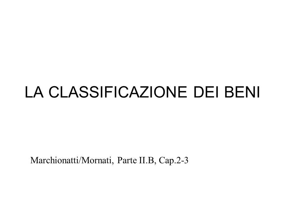 LA CLASSIFICAZIONE DEI BENI Marchionatti/Mornati, Parte II.B, Cap.2-3