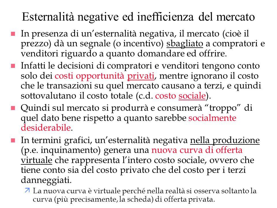 Esternalità negative ed inefficienza del mercato n In presenza di unesternalità negativa, il mercato (cioè il prezzo) dà un segnale (o incentivo) sbag