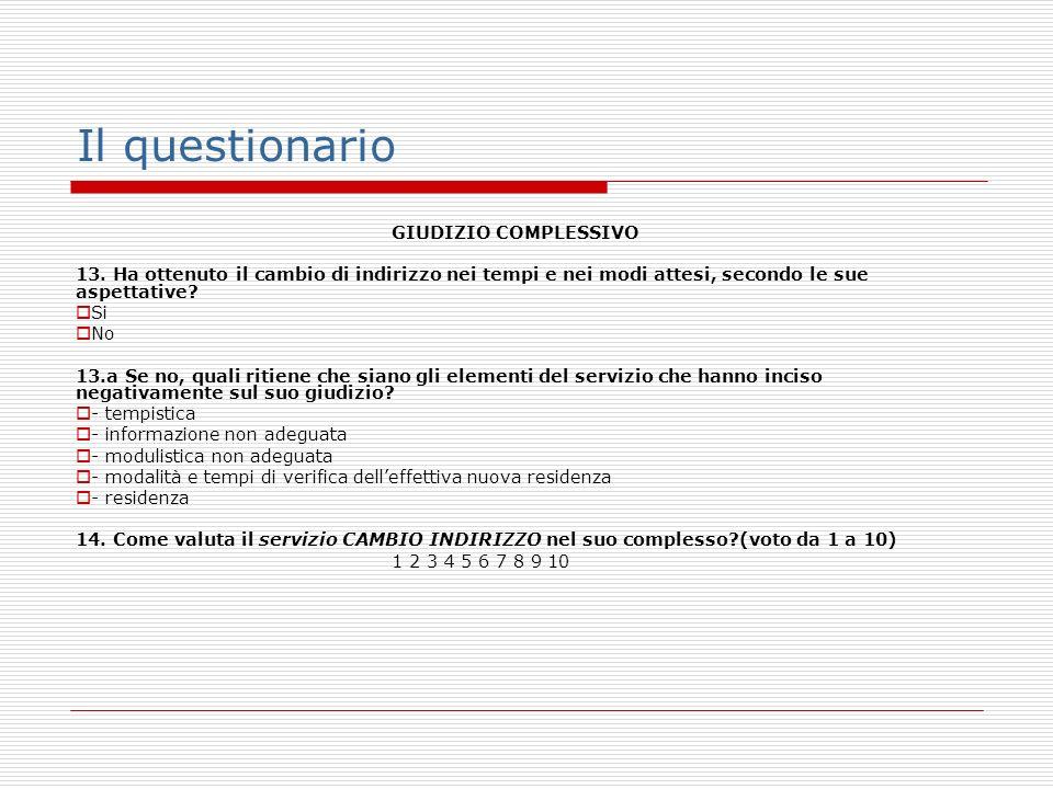 Il questionario GIUDIZIO COMPLESSIVO 13.