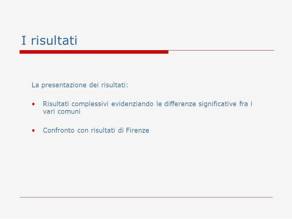 I risultati La presentazione dei risultati: Risultati complessivi evidenziando le differenze significative fra i vari comuni Confronto con risultati di Firenze