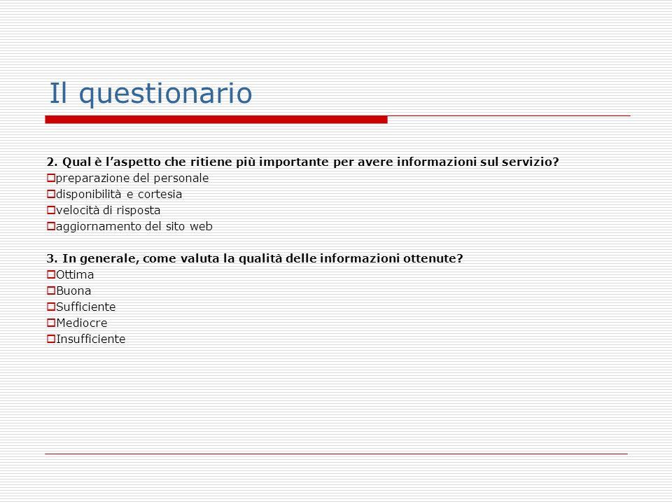 Il questionario 2. Qual è laspetto che ritiene più importante per avere informazioni sul servizio.
