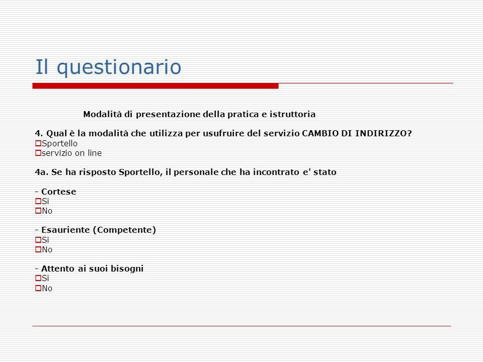 Il questionario Modalità di presentazione della pratica e istruttoria 4.