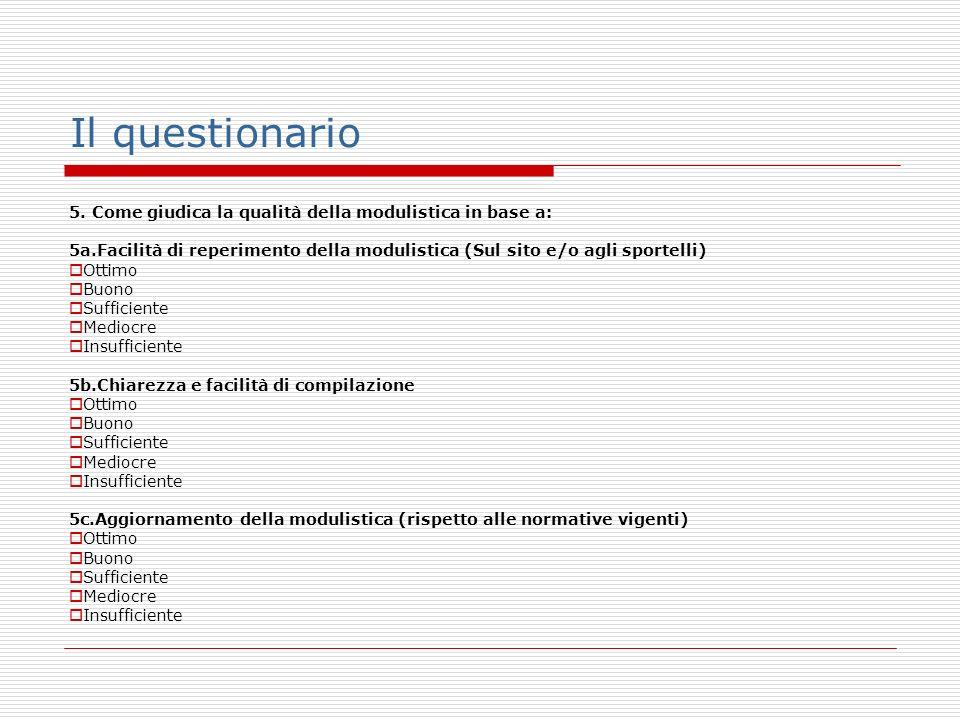 Il questionario 5.