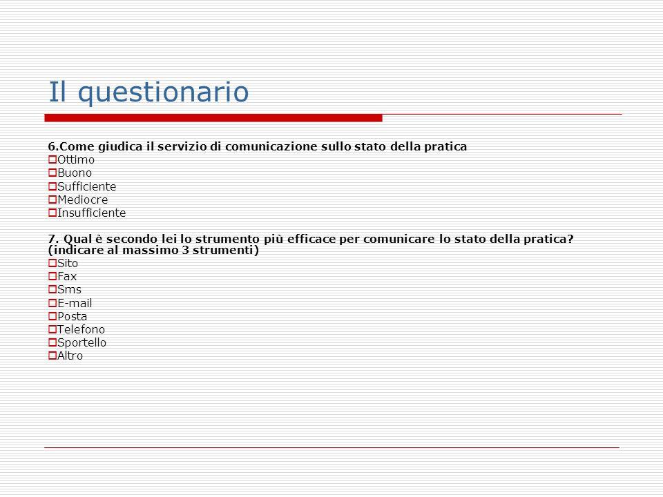 Il questionario 6.Come giudica il servizio di comunicazione sullo stato della pratica Ottimo Buono Sufficiente Mediocre Insufficiente 7.