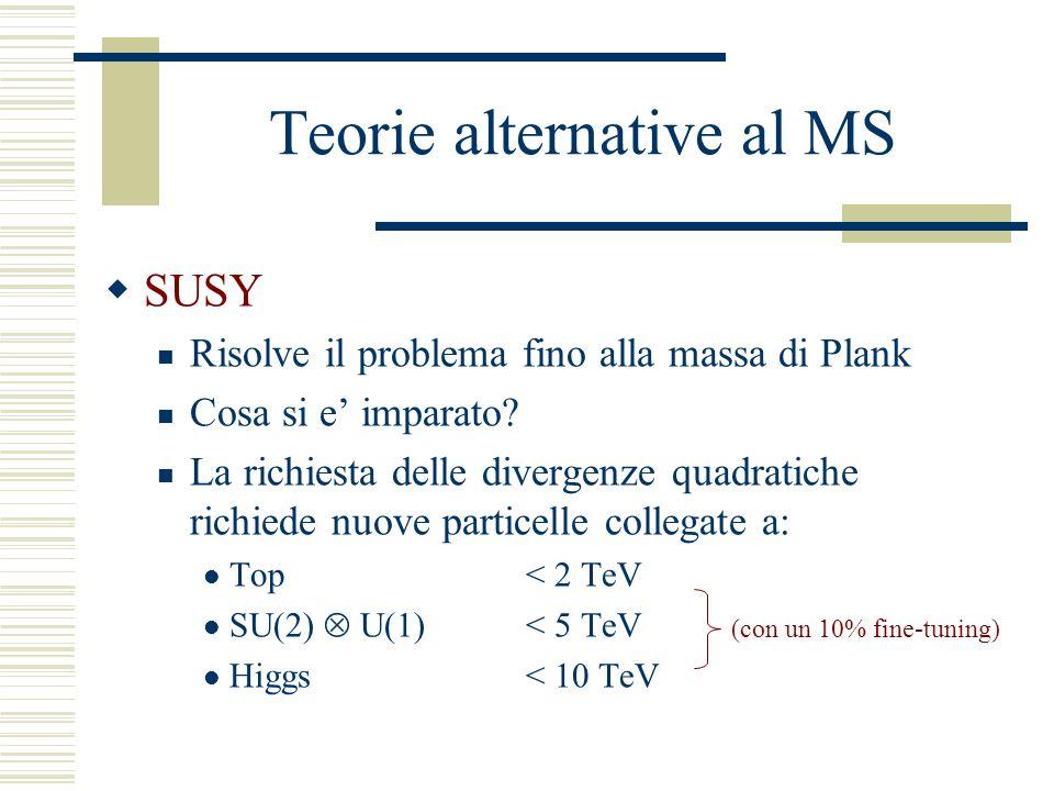 Teorie alternative al MS (contd) Technicolor Esclusa da misure di precisione EW Stringhe ed extradimensioni (ma non ne parlo) Puo diminuire la scala di Plank Non ce nulla al di sopra del TeV Scala delle stringhe ~ 1 TeV Costraint attuali preferiscono un valore un po piu grande e un po fine-tuning