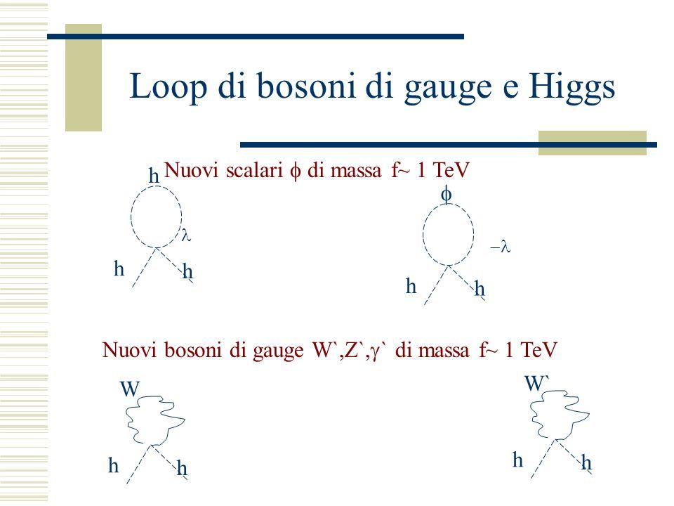 Loop di bosoni di gauge e Higgs Nuovi scalari di massa f~ 1 TeV h h h h h h h W h h W` Nuovi bosoni di gauge W`,Z`, ` di massa f~ 1 TeV