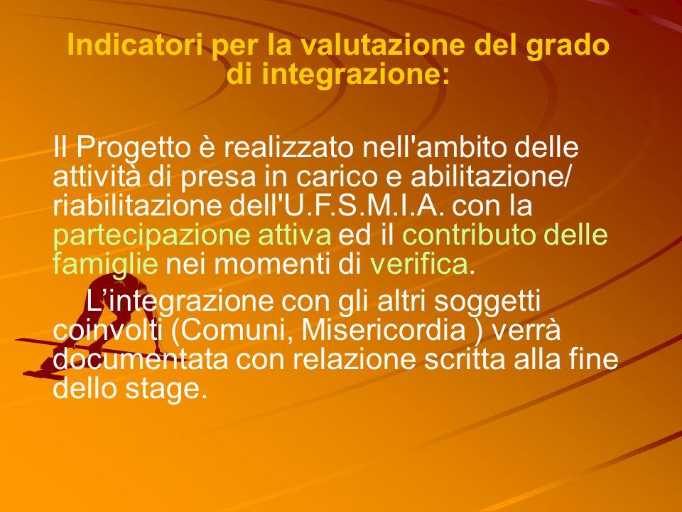 Indicatori per la valutazione del grado di integrazione: Il Progetto è realizzato nell ambito delle attività di presa in carico e abilitazione/ riabilitazione dell U.F.S.M.I.A.
