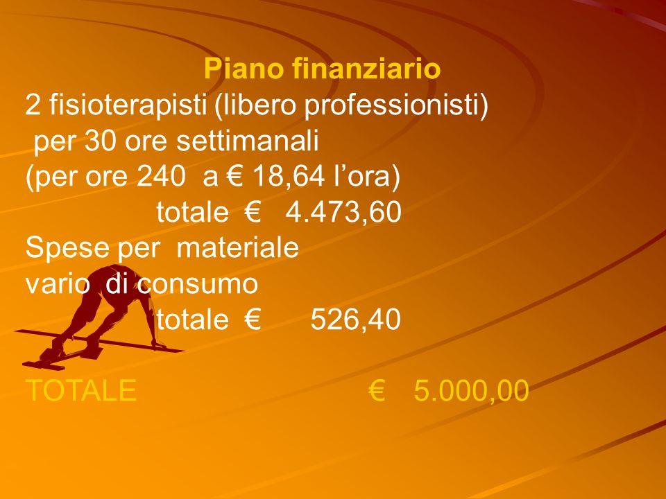 Piano finanziario 2 fisioterapisti (libero professionisti) per 30 ore settimanali (per ore 240 a 18,64 lora) totale 4.473,60 Spese per materiale vario di consumo totale 526,40 TOTALE 5.000,00