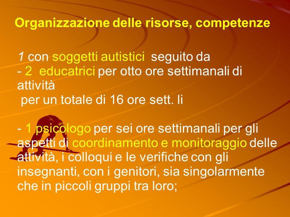 Organizzazione delle risorse, competenze 1 con soggetti autistici seguito da - 2 educatrici per otto ore settimanali di attività per un totale di 16 ore sett.
