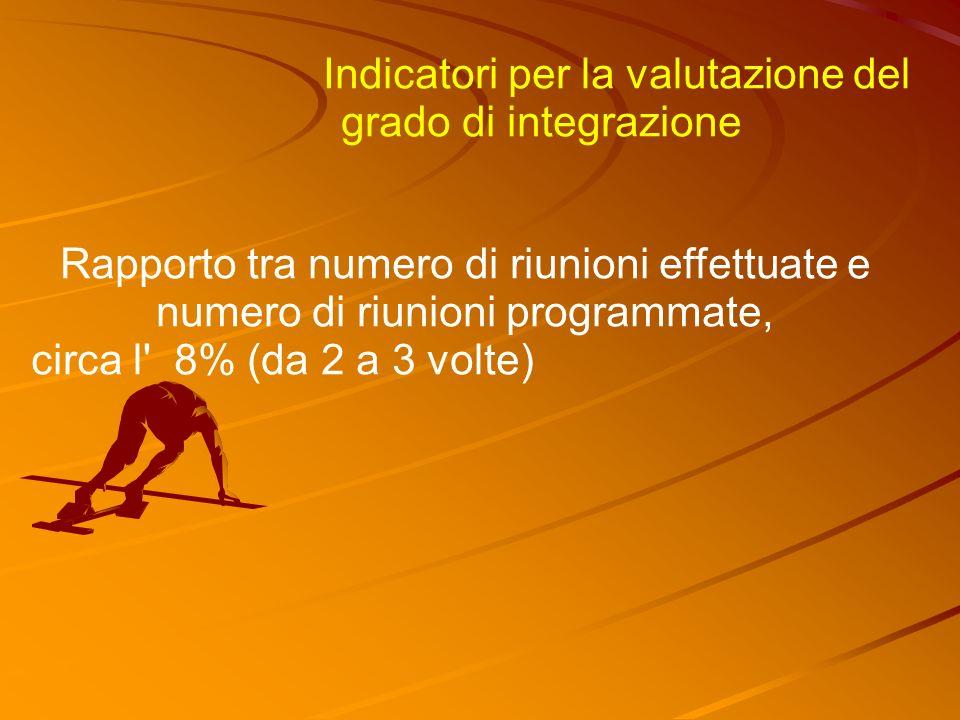 Indicatori per la valutazione del grado di integrazione Rapporto tra numero di riunioni effettuate e numero di riunioni programmate, circa l 8% (da 2 a 3 volte)