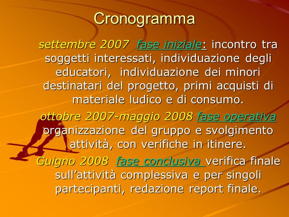 Cronogramma settembre 2007 fase iniziale: incontro tra soggetti interessati, individuazione degli educatori, individuazione dei minori destinatari del progetto, primi acquisti di materiale ludico e di consumo.