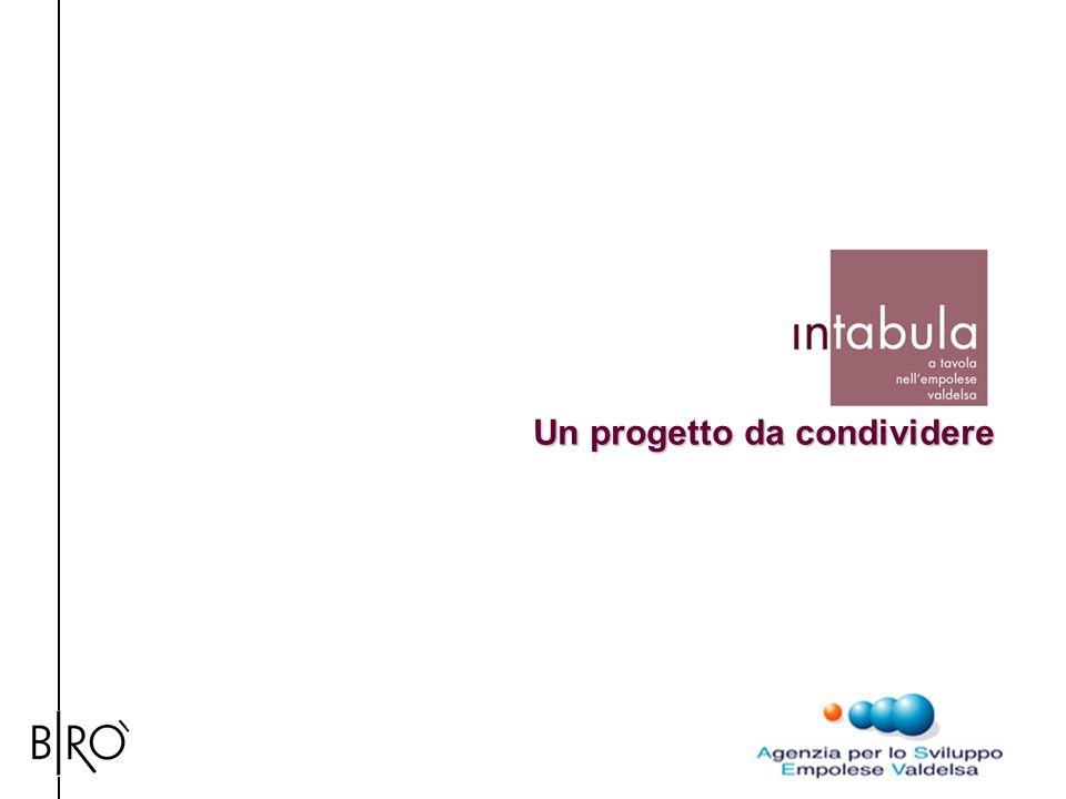 Nelle pagine che seguono ipotizziamo una metodologia per individuare una strategia di comunicazione per la seconda edizione di InTabula.