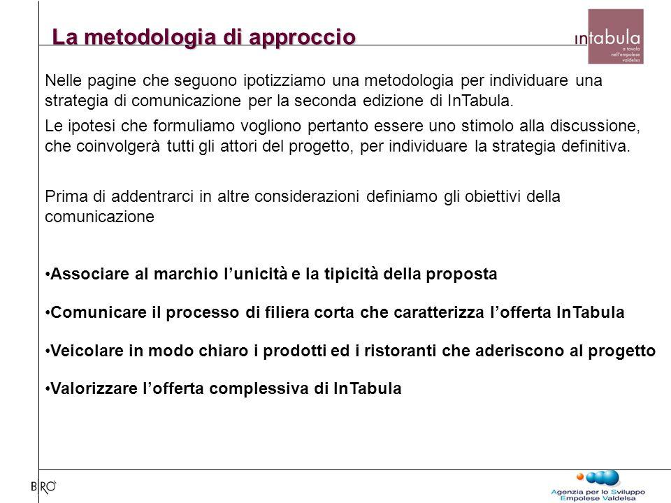 Nelle pagine che seguono ipotizziamo una metodologia per individuare una strategia di comunicazione per la seconda edizione di InTabula. Le ipotesi ch