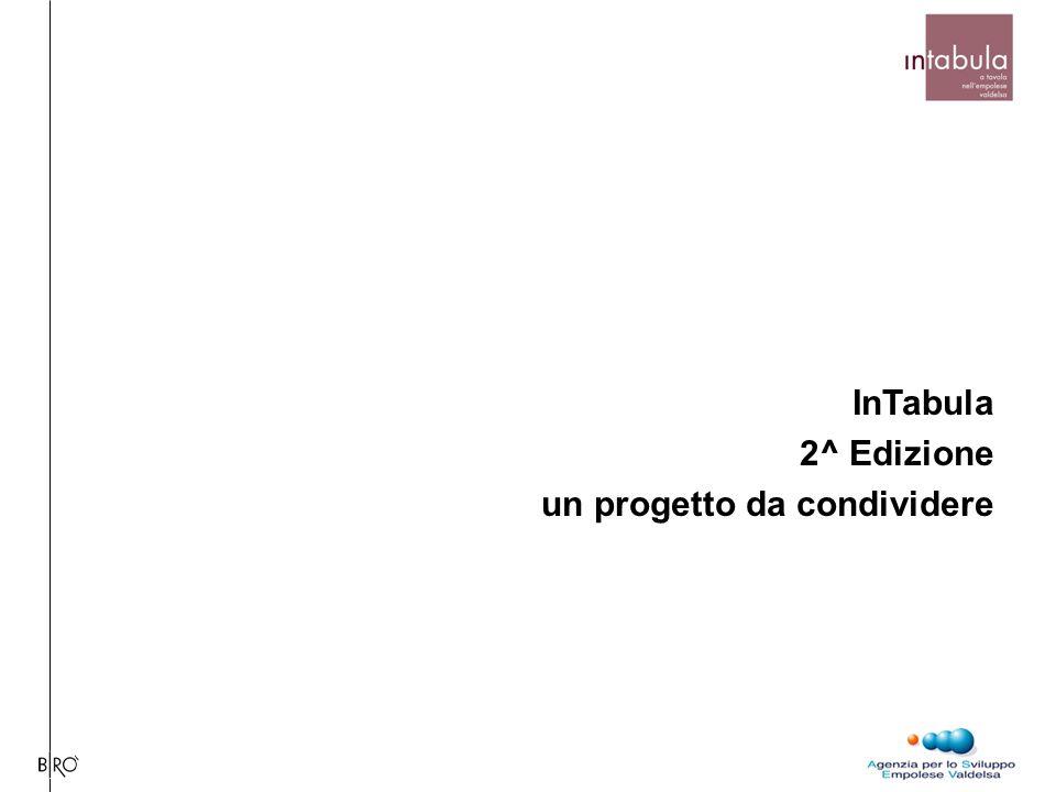 InTabula 2^ Edizione un progetto da condividere