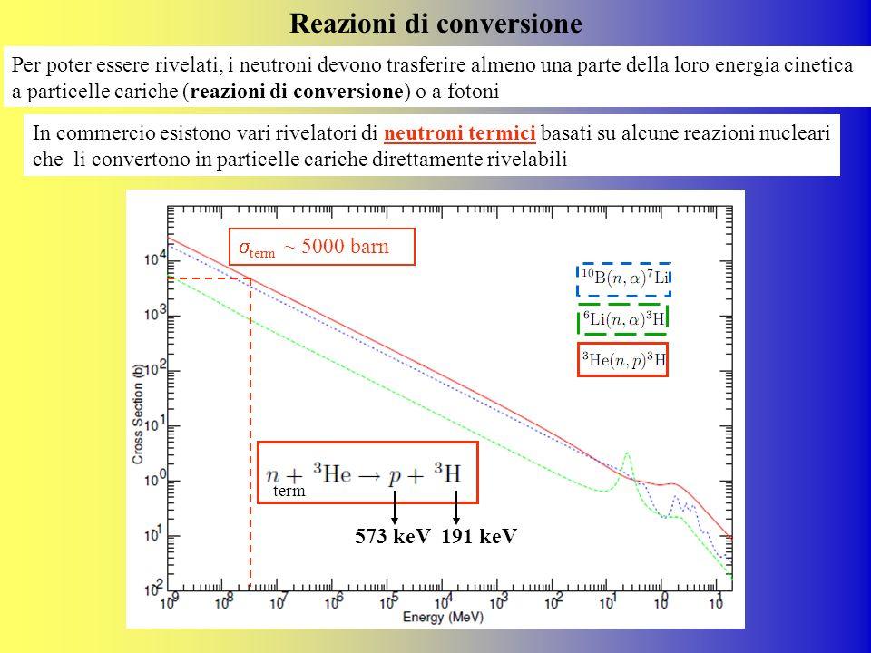 Reazioni di conversione Per poter essere rivelati, i neutroni devono trasferire almeno una parte della loro energia cinetica a particelle cariche (rea
