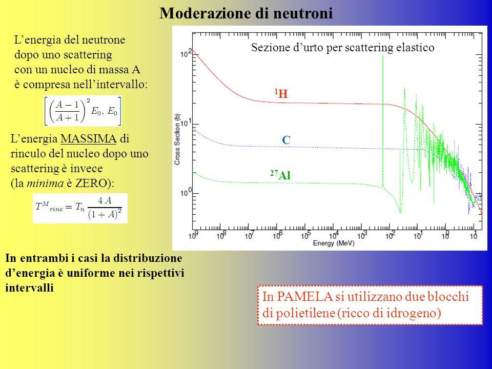 Moderazione di neutroni Sezione durto per scattering elastico 1H1H C 27 Al Lenergia del neutrone dopo uno scattering con un nucleo di massa A è compre