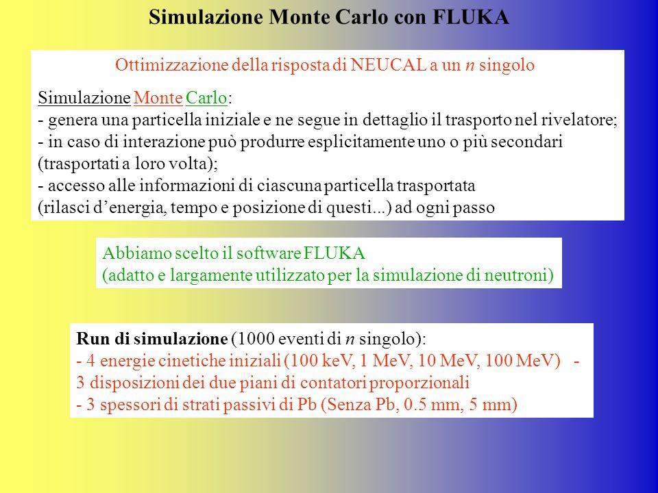 Run di simulazione (1000 eventi di n singolo): - 4 energie cinetiche iniziali (100 keV, 1 MeV, 10 MeV, 100 MeV) - 3 disposizioni dei due piani di cont