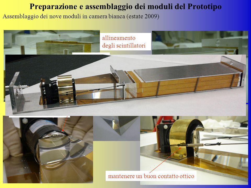 Preparazione e assemblaggio dei moduli del Prototipo Assemblaggio dei nove moduli in camera bianca (estate 2009) allineamento degli scintillatori gras