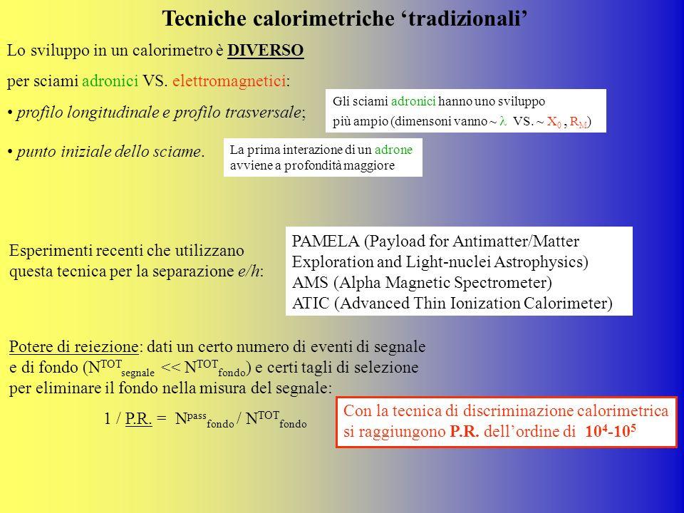 Tecniche calorimetriche tradizionali Lo sviluppo in un calorimetro è DIVERSO per sciami adronici VS. elettromagnetici: profilo longitudinale e profilo