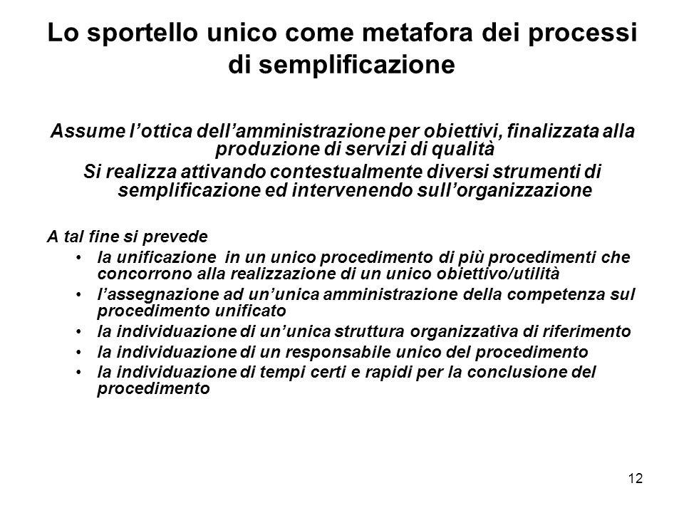 12 Lo sportello unico come metafora dei processi di semplificazione Assume lottica dellamministrazione per obiettivi, finalizzata alla produzione di s