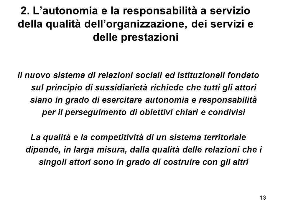 13 2. Lautonomia e la responsabilità a servizio della qualità dellorganizzazione, dei servizi e delle prestazioni Il nuovo sistema di relazioni social