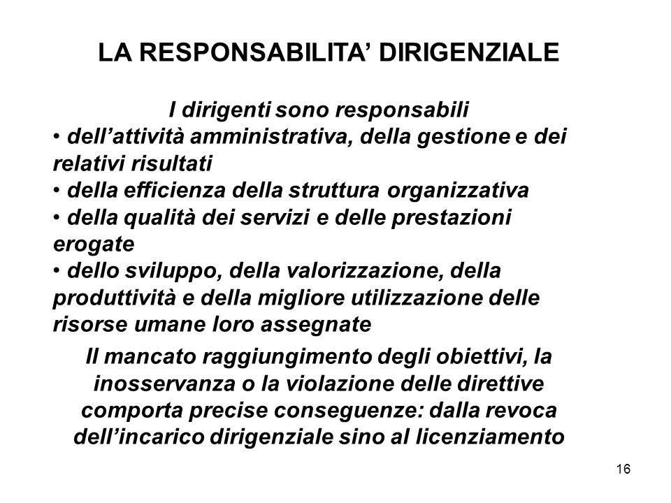 16 LA RESPONSABILITA DIRIGENZIALE I dirigenti sono responsabili dellattività amministrativa, della gestione e dei relativi risultati della efficienza