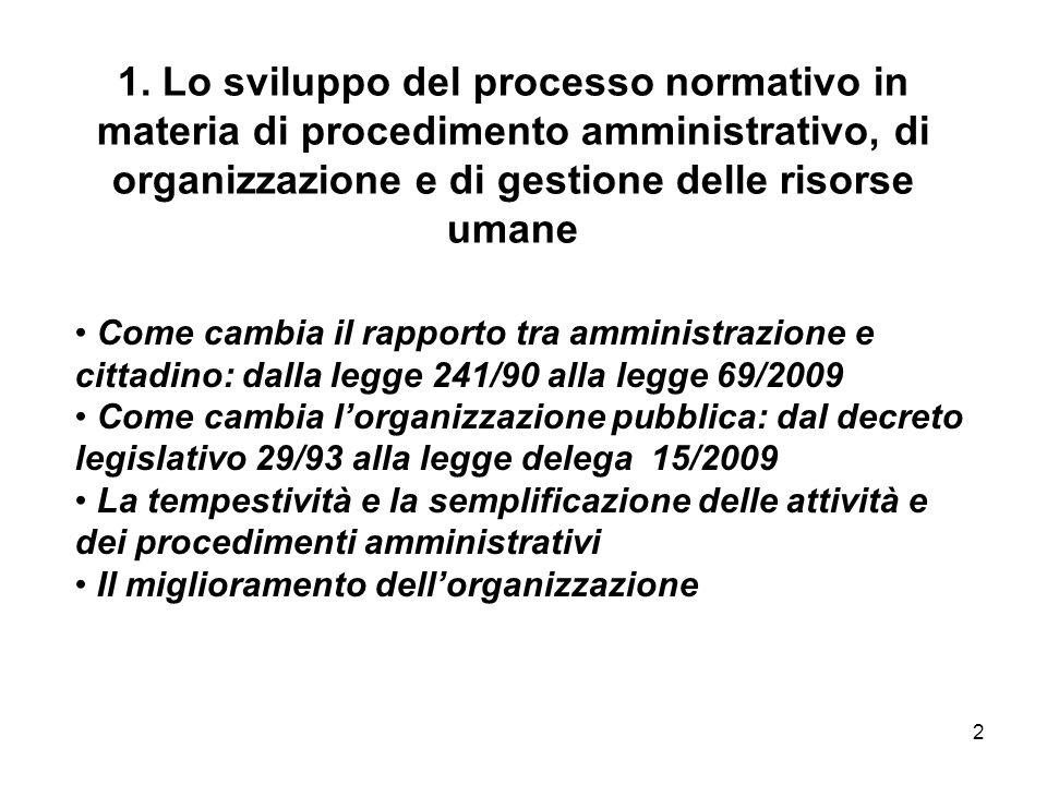 2 1. Lo sviluppo del processo normativo in materia di procedimento amministrativo, di organizzazione e di gestione delle risorse umane Come cambia il