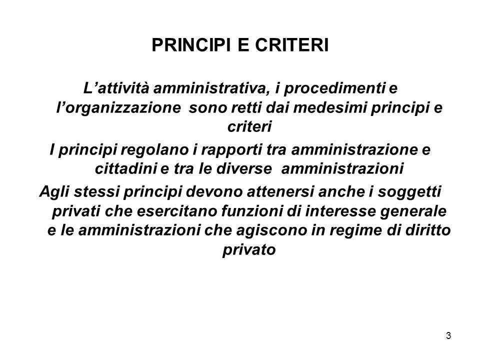 3 PRINCIPI E CRITERI Lattività amministrativa, i procedimenti e lorganizzazione sono retti dai medesimi principi e criteri I principi regolano i rappo