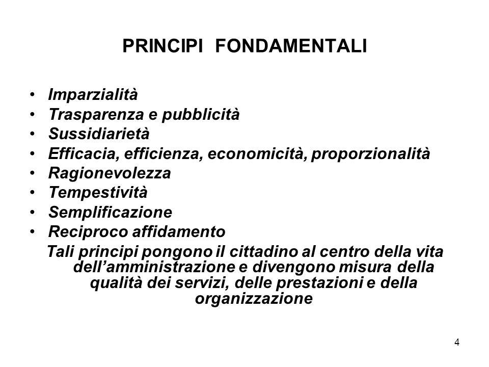 4 PRINCIPI FONDAMENTALI Imparzialità Trasparenza e pubblicità Sussidiarietà Efficacia, efficienza, economicità, proporzionalità Ragionevolezza Tempest