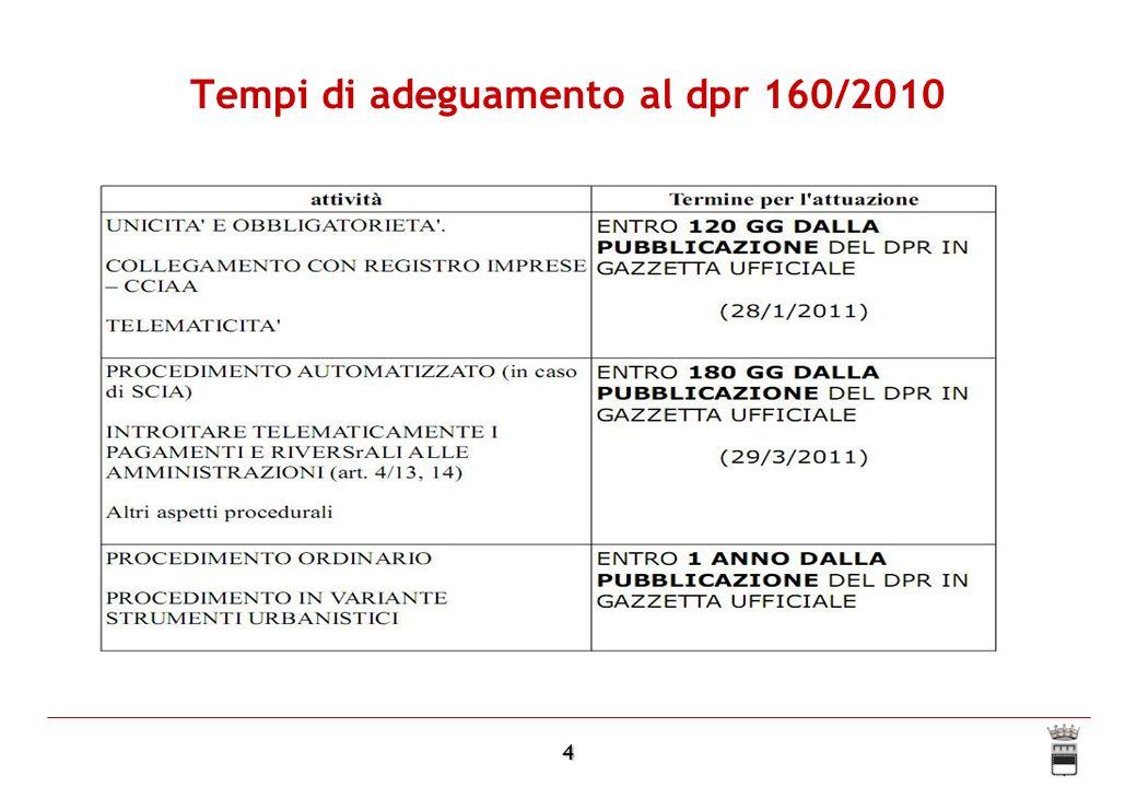5 Principi informatori Dpr 160/2010 Unicità e obbligatorietà del Suap (art.