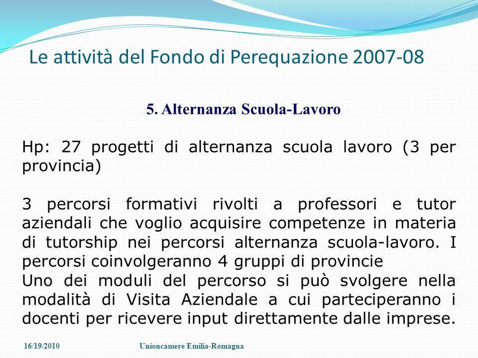 Le attività del Fondo di Perequazione 2007-08 5. Alternanza Scuola-Lavoro Hp: 27 progetti di alternanza scuola lavoro (3 per provincia) 3 percorsi for