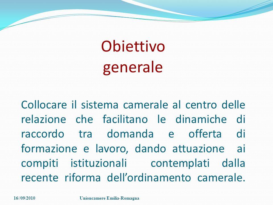Obiettivo generale Collocare il sistema camerale al centro delle relazione che facilitano le dinamiche di raccordo tra domanda e offerta di formazione