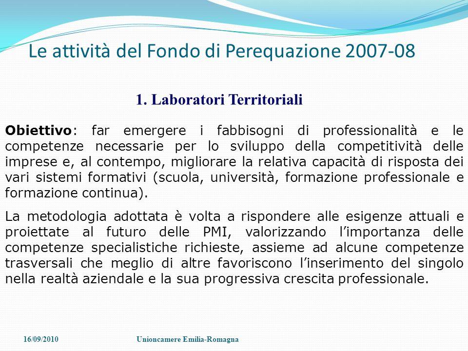 Le attività del Fondo di Perequazione 2007-08 1. Laboratori Territoriali Obiettivo: far emergere i fabbisogni di professionalità e le competenze neces