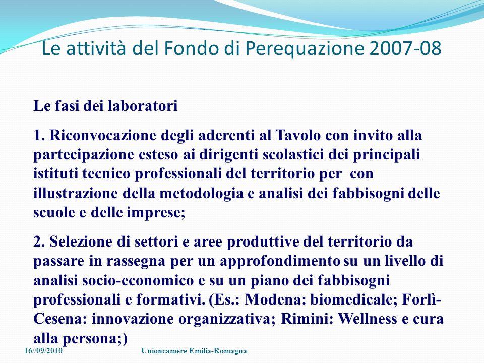 Le attività del Fondo di Perequazione 2007-08 Le fasi dei laboratori 1. Riconvocazione degli aderenti al Tavolo con invito alla partecipazione esteso