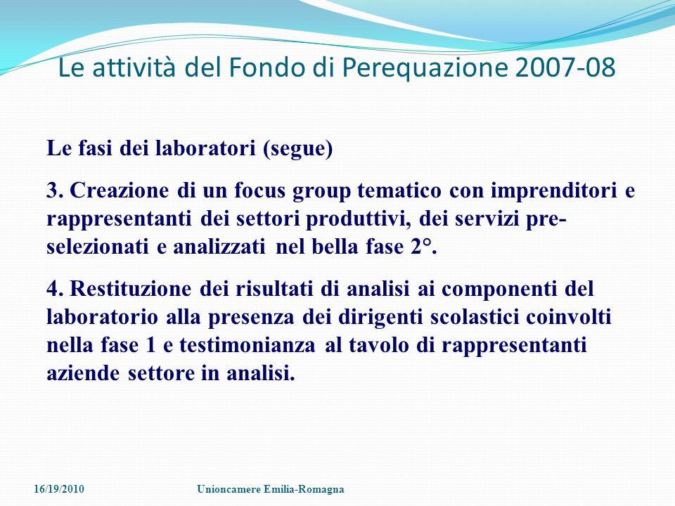 Le attività del Fondo di Perequazione 2007-08 Le fasi dei laboratori (segue) 3. Creazione di un focus group tematico con imprenditori e rappresentanti