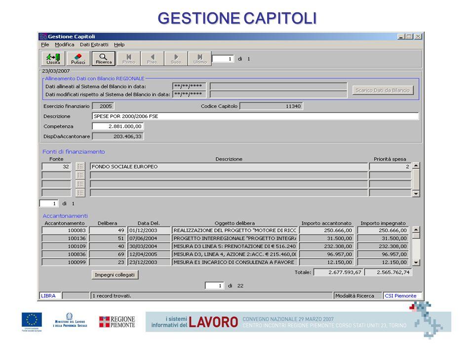 GESTIONE CAPITOLI