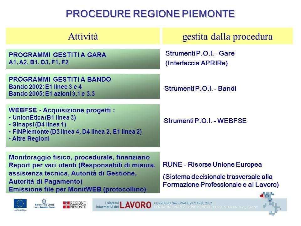 PROGRAMMI GESTITI A GARA A1, A2, B1, D3, F1, F2 PROGRAMMI GESTITI A BANDO Bando 2002: E1 linee 3 e 4 Bando 2005: E1 azioni 3.1 e 3.3 WEBFSE - Acquisiz