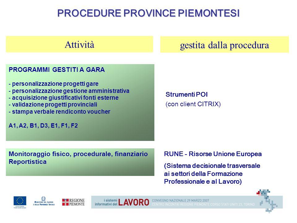 PROGRAMMI GESTITI A GARA - personalizzazione progetti gare - personalizzazione gestione amministrativa - acquisizione giustificativi fonti esterne - v