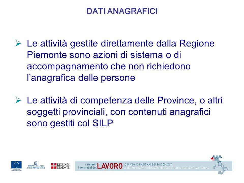 DATI ANAGRAFICI Le attivit à gestite direttamente dalla Regione Piemonte sono azioni di sistema o di accompagnamento che non richiedono l anagrafica d