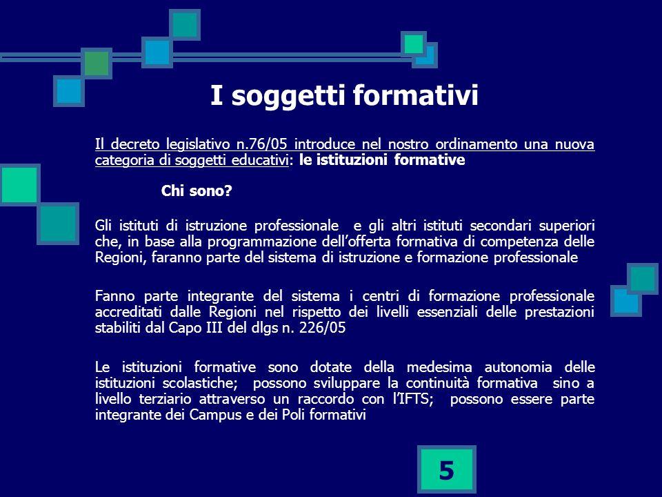 5 I soggetti formativi Il decreto legislativo n.76/05 introduce nel nostro ordinamento una nuova categoria di soggetti educativi: le istituzioni formative Chi sono.