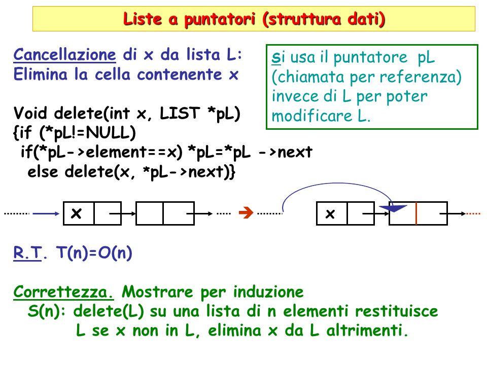 Liste a puntatori (struttura dati) Cancellazione di x da lista L: Elimina la cella contenente x Void delete(int x, LIST *pL) {if (*pL!=NULL) if(*pL->e