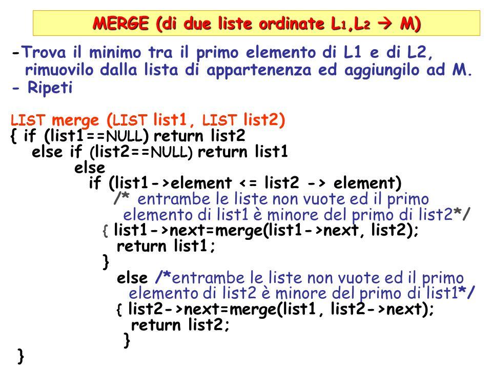 MERGE (di due liste ordinate L 1,L 2 M) -Trova il minimo tra il primo elemento di L1 e di L2, rimuovilo dalla lista di appartenenza ed aggiungilo ad M