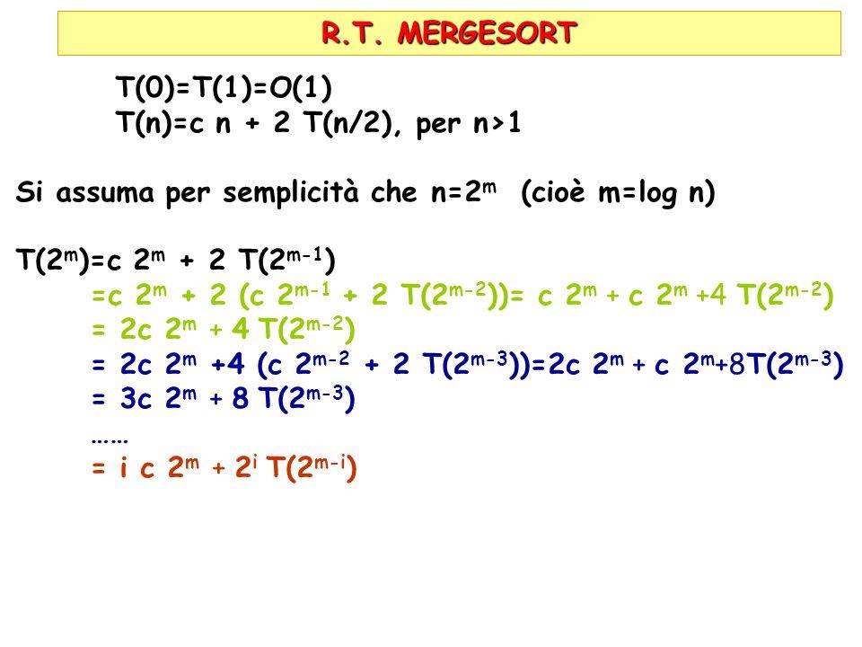 R.T. MERGESORT T(0)=T(1)=O(1) T(n)=c n + 2 T(n/2), per n>1 Si assuma per semplicità che n=2 m (cioè m=log n) T(2 m )=c 2 m + 2 T(2 m-1 ) =c 2 m + 2 (c