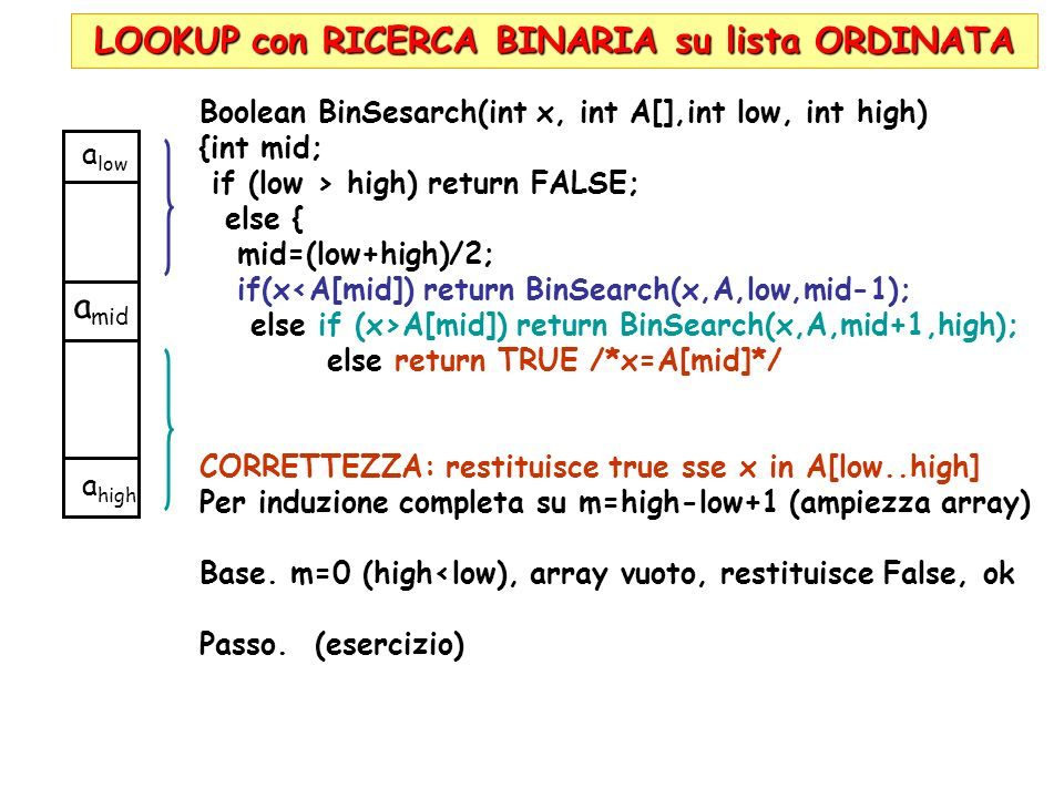 LOOKUP con RICERCA BINARIA su lista ORDINATA a low a high a mid Boolean BinSesarch(int x, int A[],int low, int high) {int mid; if (low > high) return FALSE; else { mid=(low+high)/2; if(x<A[mid]) return BinSearch(x,A,low,mid-1); else if (x>A[mid]) return BinSearch(x,A,mid+1,high); else return TRUE /*x=A[mid]*/ CORRETTEZZA: restituisce true sse x in A[low..high] Per induzione completa su m=high-low+1 (ampiezza array) Base.