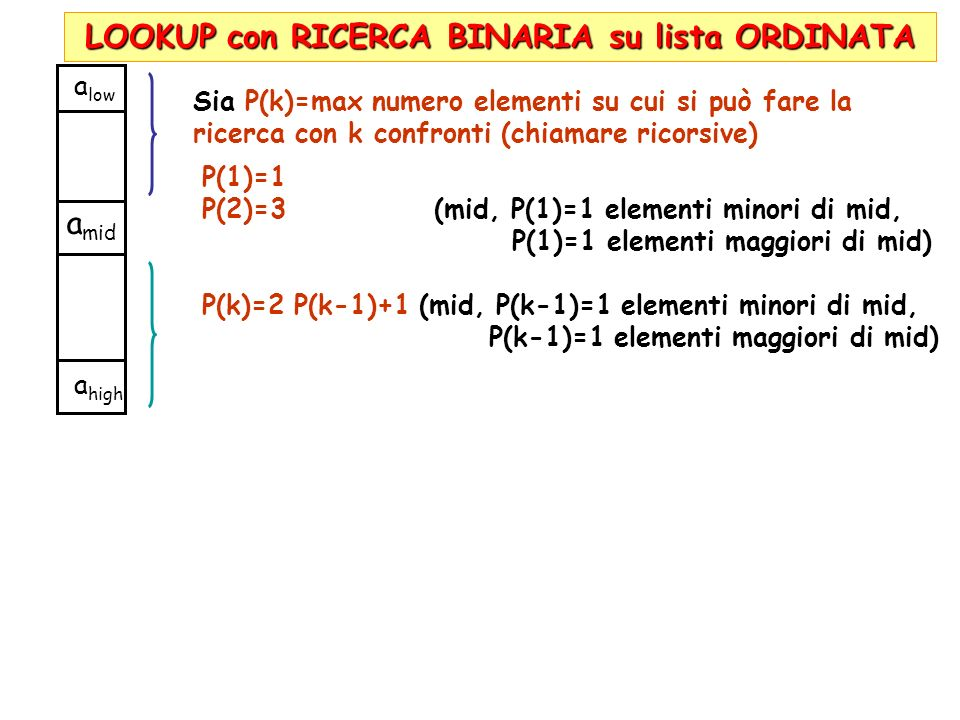 LOOKUP con RICERCA BINARIA su lista ORDINATA a low a high a mid Sia P(k)=max numero elementi su cui si può fare la ricerca con k confronti (chiamare r